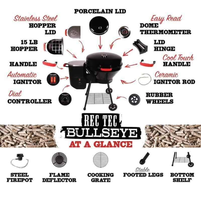 bullseye features