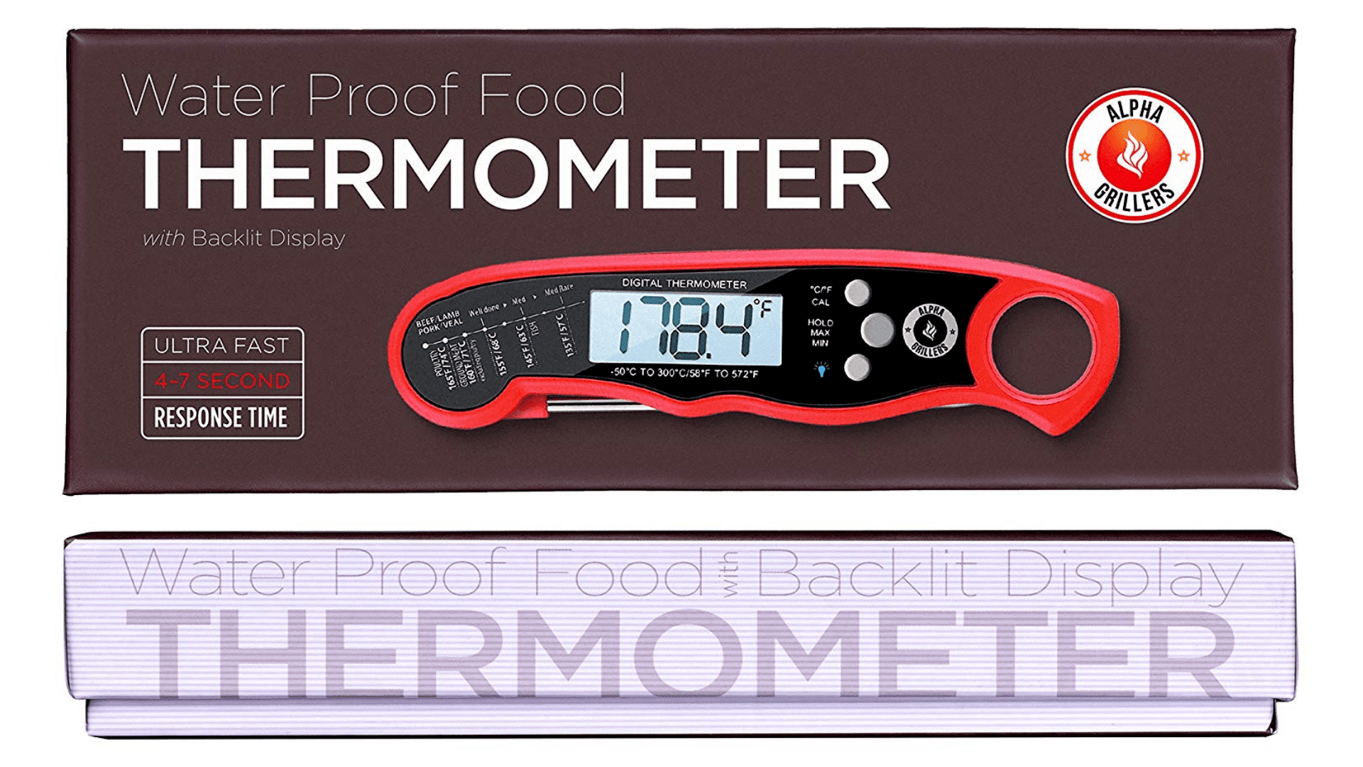 Picture of Alpha Grillers Instant Read Meat Thermometer features