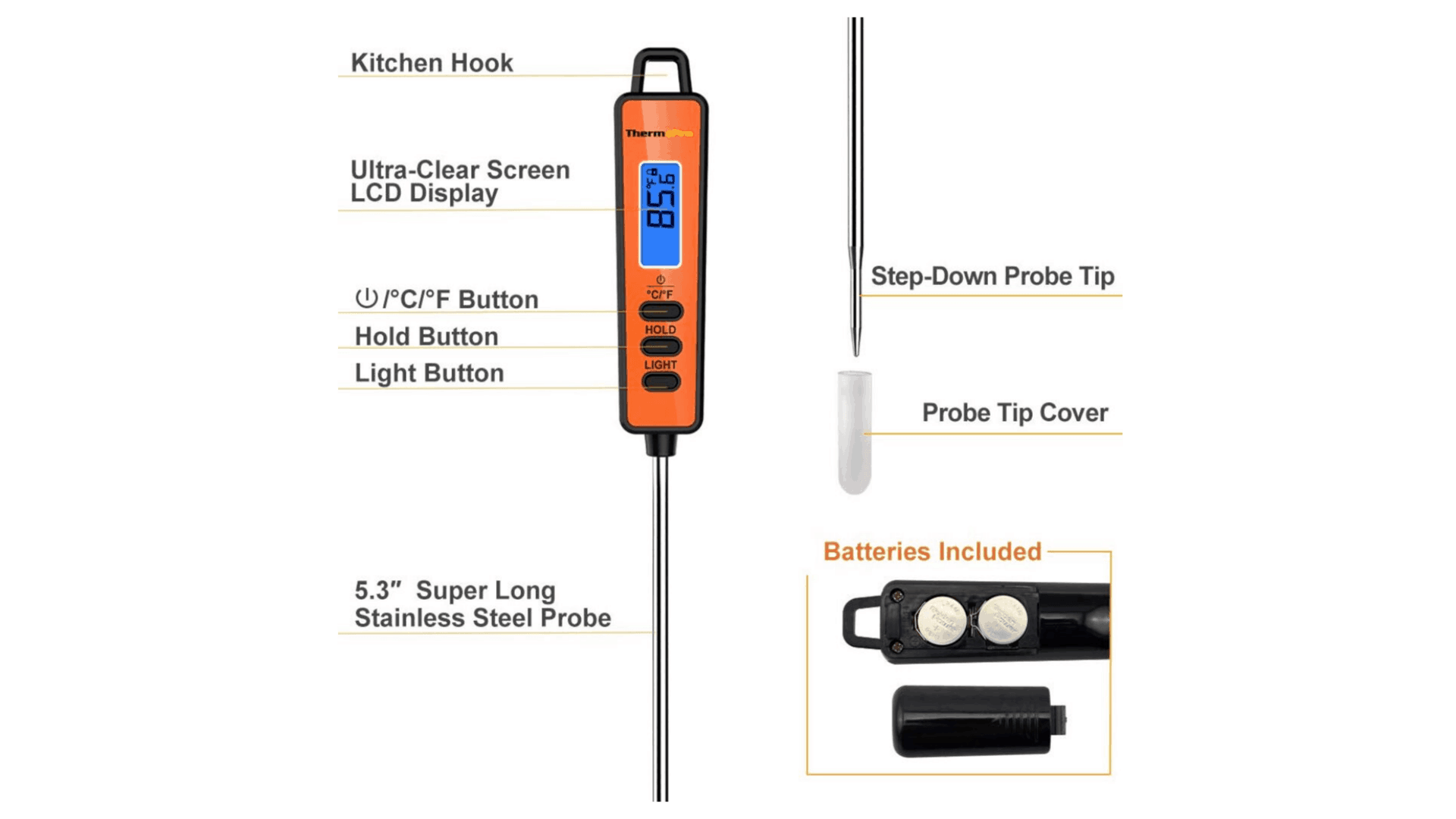 diagram of ThermoPro TP01A Instant Read Meat Thermometer features